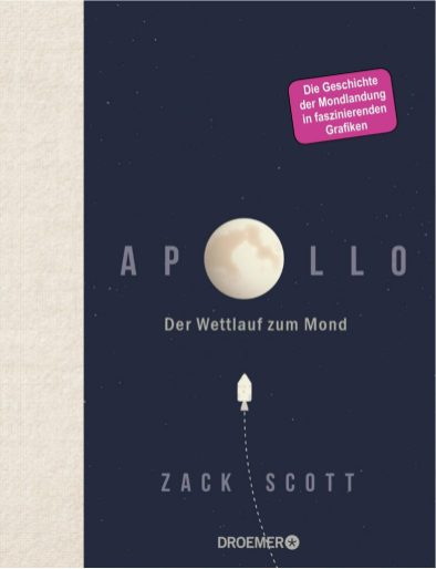 Zack Scott, Apollo Cover