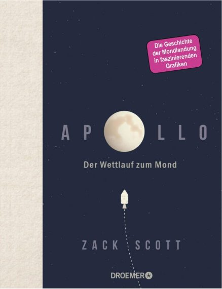 Zack Scott, Apollo Cover