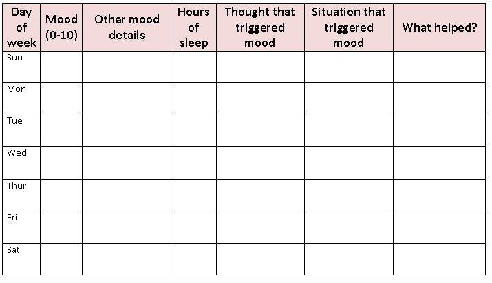 mood diary