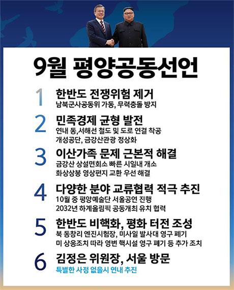 평양공동선언 평양에서 3차 남북정상회담 후 백두산 천지 방문