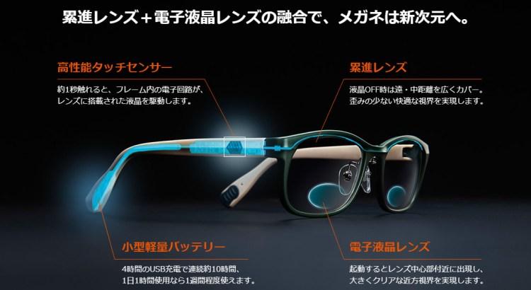 원시 근시 전환 안경 1024x560 도쿄 빅사이트 국제안경전시회 개막! 두께 2mm 휴대용이