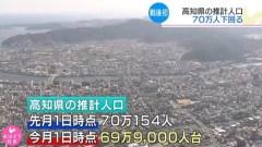 %name 일본 4월 급여총액 평균 약 300만원, 4개월 연속 마이너스