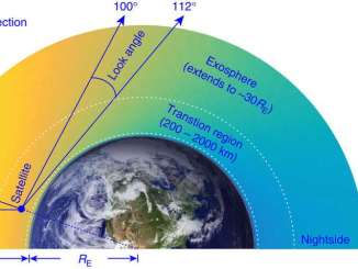 f4e19 arac59ftc4b1rmacc4b1lar dc3bcnyanc4b1n c39cst atmosfer tabakalarc4b1nda sc4b1cak hidrojen atomlarc4b1 kec59ffettiler 1