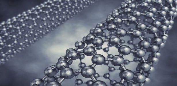 38655 nanomalzemeler c4b0le uc49frac59fanlar c39cretim ve gc3bcvenlik verilerini bildirmek zorunda