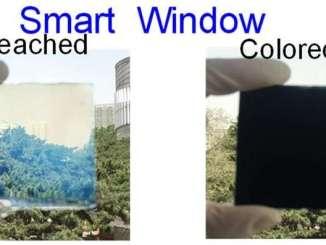 9f238 akc4b1llc4b1 pencereler ic59fc4b1k ve isc4b1yc4b1 kontrol edebilir mikroorganizmalarc4b1 c396ldc3bcrebilir