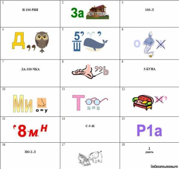 Ребусы в картинках с ответами по информатике 5 класс ...