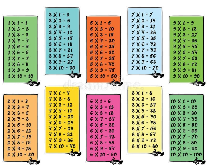 Vermenigvuldiging Werkbladen Cijfer 3 6