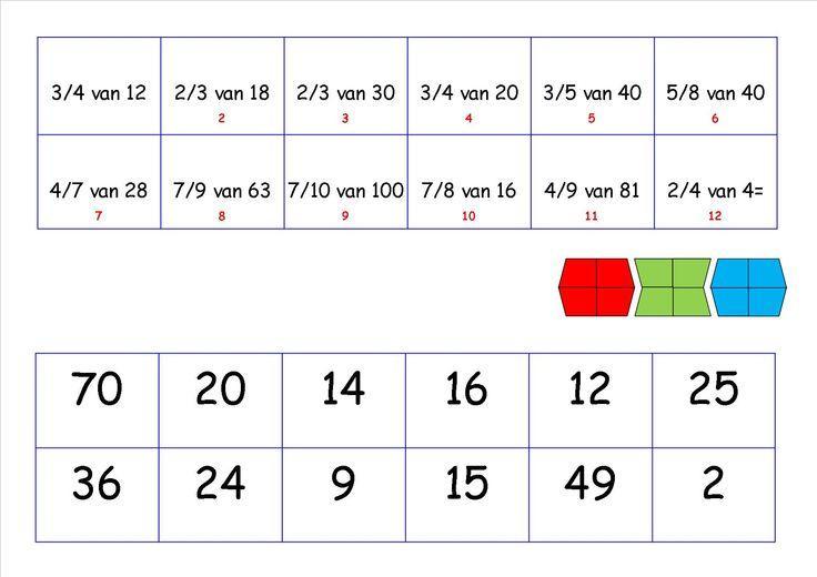 Vermenigvuldiging Werkbladen Nummers 1-12 8