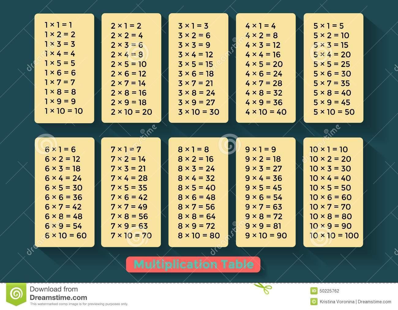 Vermenigvuldiging Werkbladen Tafel 4
