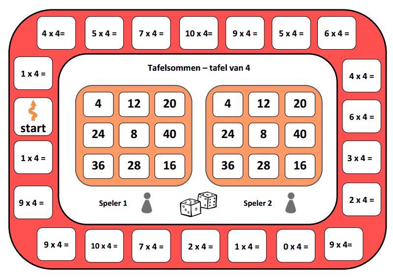 Vermenigvuldiging Werkbladen Tafel 6