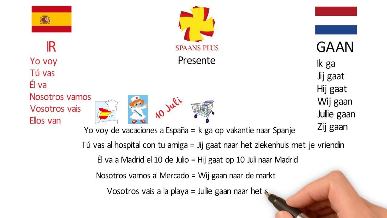 Voorschoolse Werkbladen In Het Spaans 4