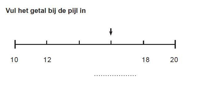Werkbladen Rekenen Groep 3/4