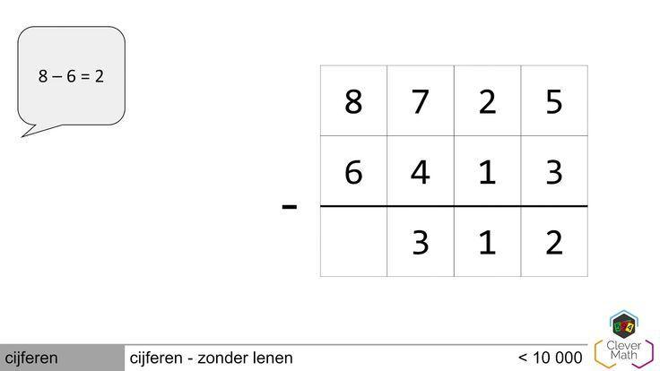Wiskunde Werkbladen Divisie 4e Leerjaar 6