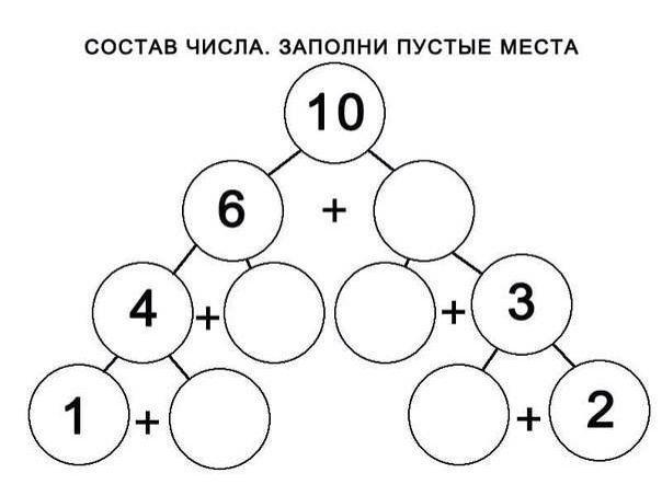 Wiskunde-werkbladen Eenvoudig 7