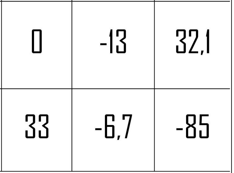 Wiskunde-werkbladen Gehele Getallen 8
