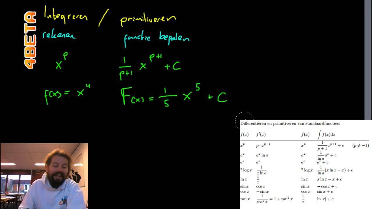 Wiskunde-werkbladen Standaard 1