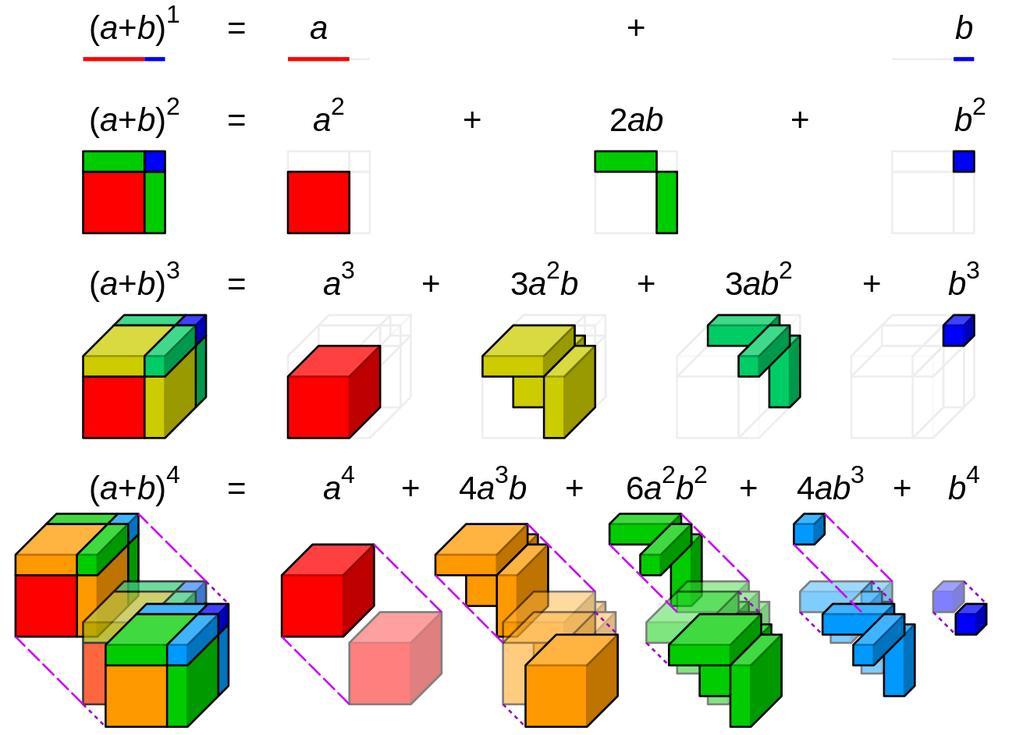Wiskundige Werkbladen En Antwoorden 5