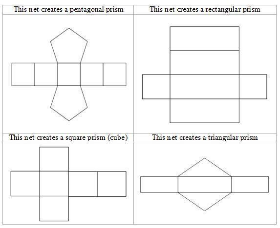 Algebra Werkblad Klasse 7 6