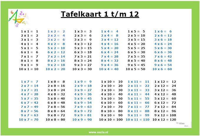 Algebra-werkbladen Graad 7 Met Antwoorden 3