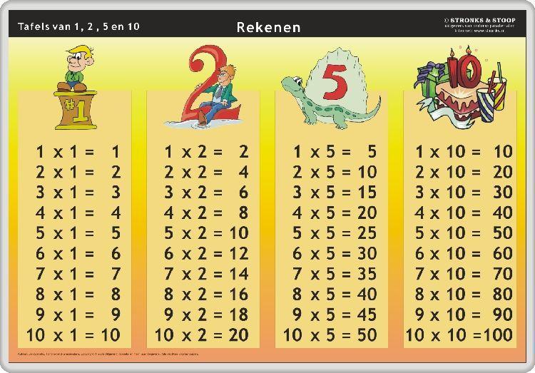 Algebra-werkbladen Graad 7 Met Antwoorden 6