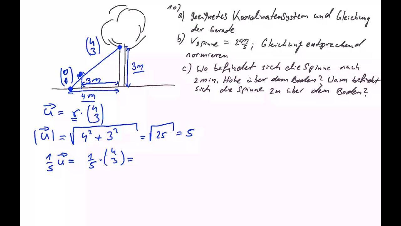 Algebra-werkbladen Klasse 8 9
