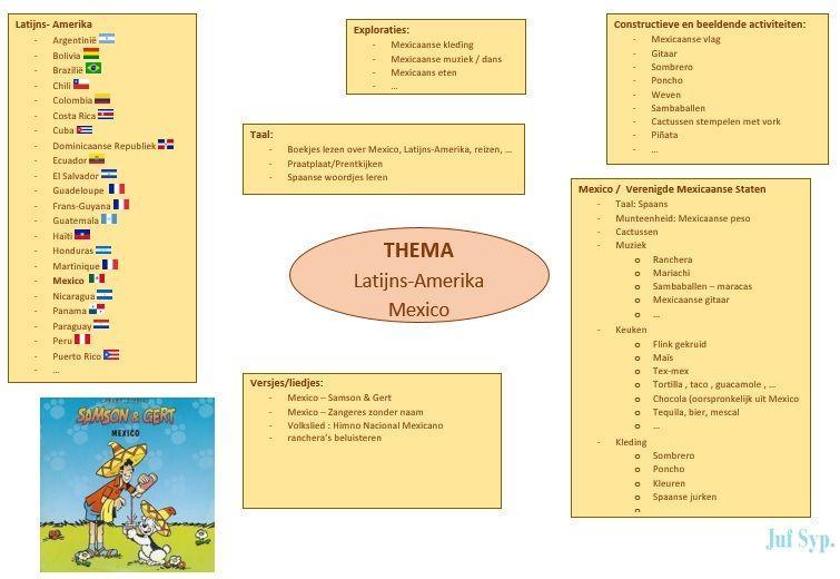 Rekenkundige Werkbladen Unitaire Methode 8
