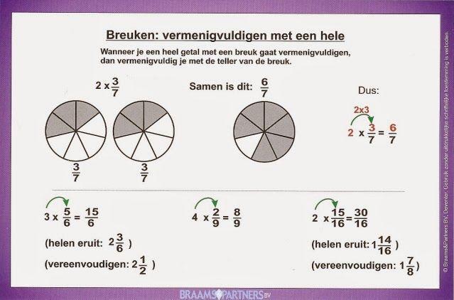 Wiskunde-werkbladen Die Decimalen Afronden 4