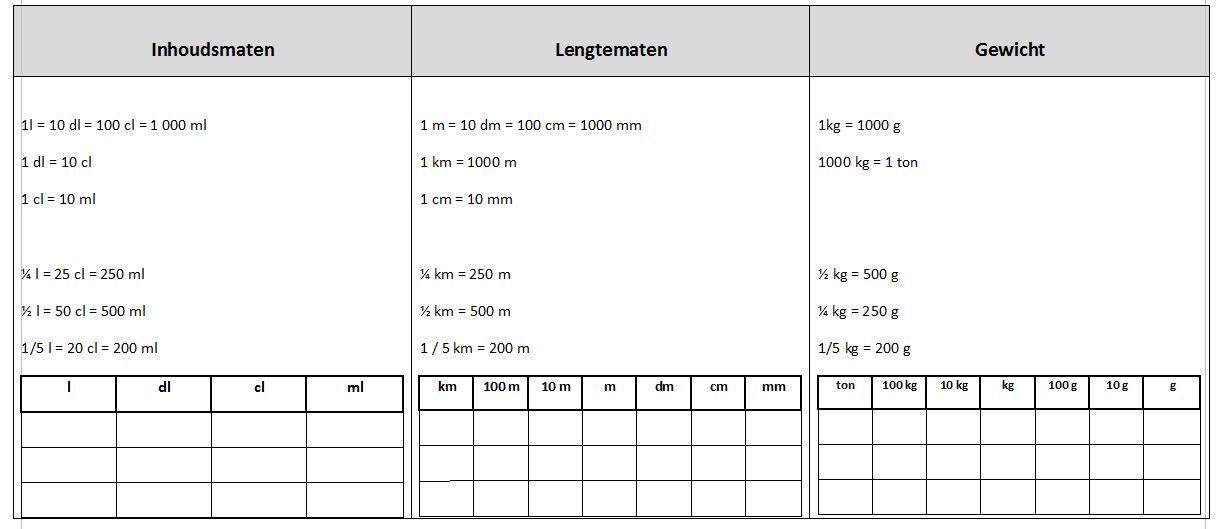 Wiskunde Werkbladen Kg2 2