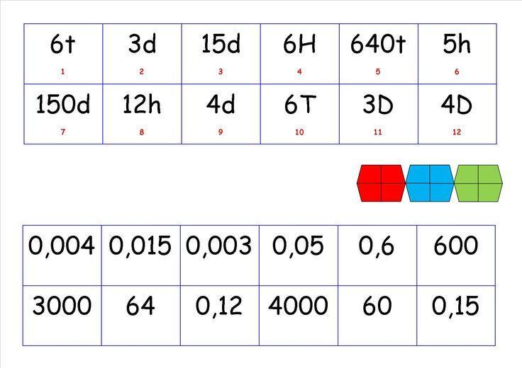 Wiskunde Werkbladen Staartdeling 7