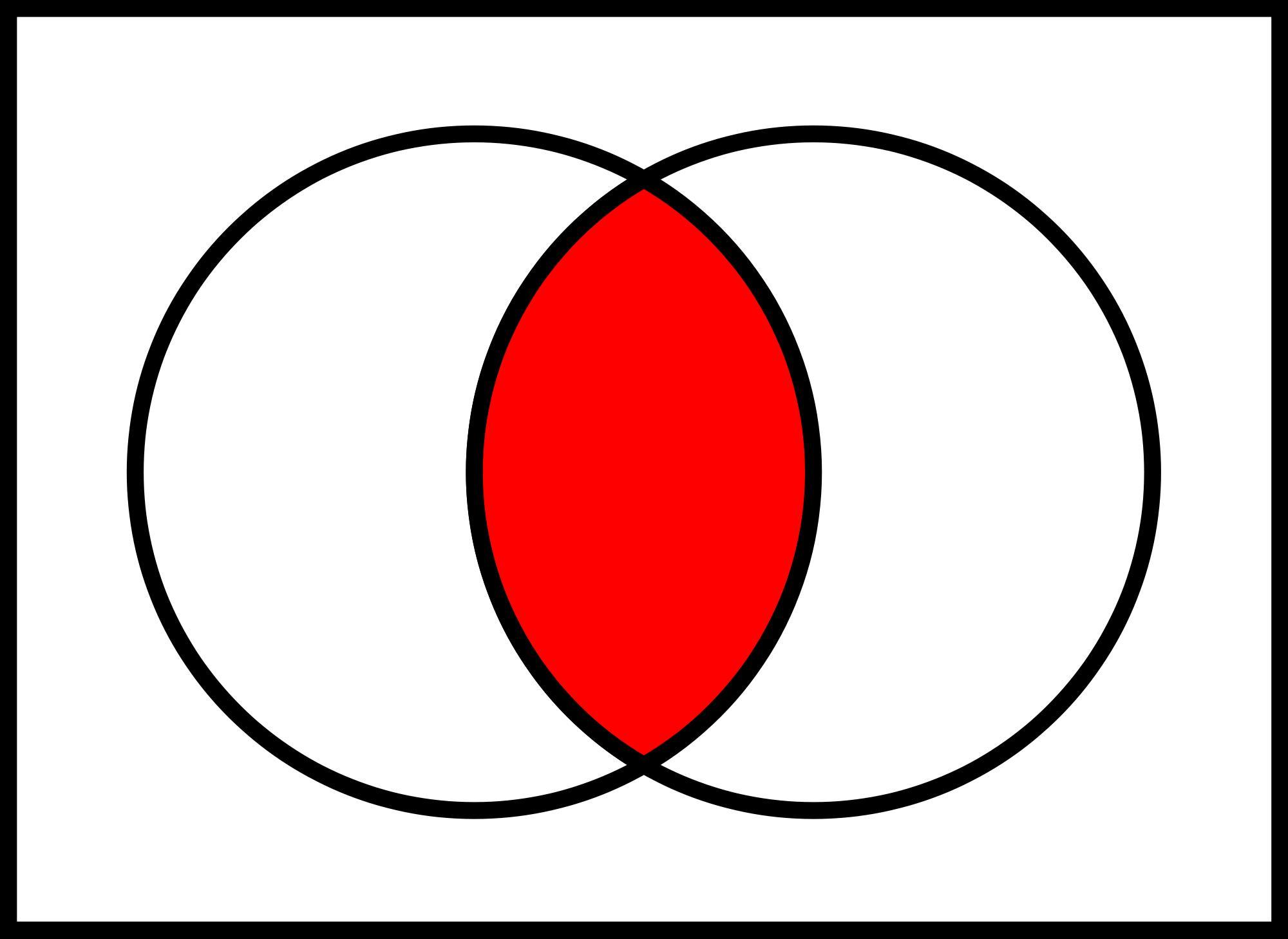 Wiskunde-werkbladen Venn-diagram Redactiesommen 1