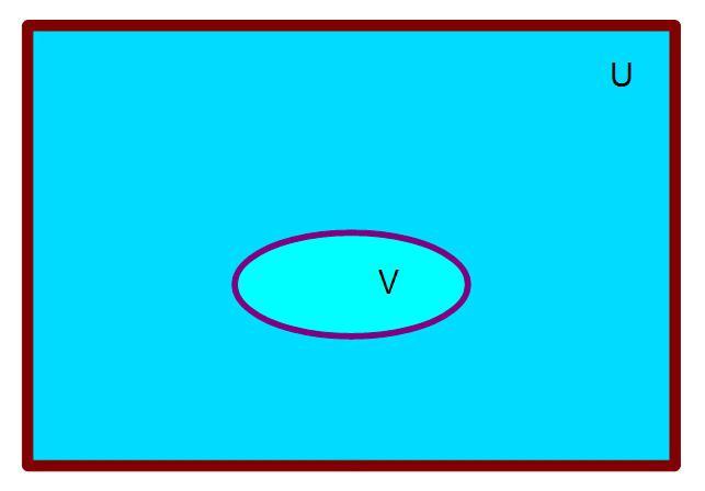 Wiskunde-werkbladen Venn-diagram Redactiesommen 9