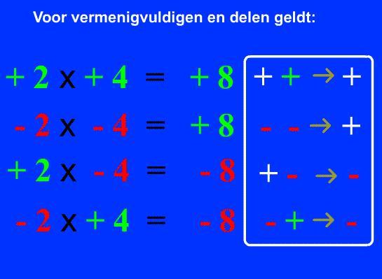 Wiskunde Werkbladen Vermenigvuldigen En Delen 4