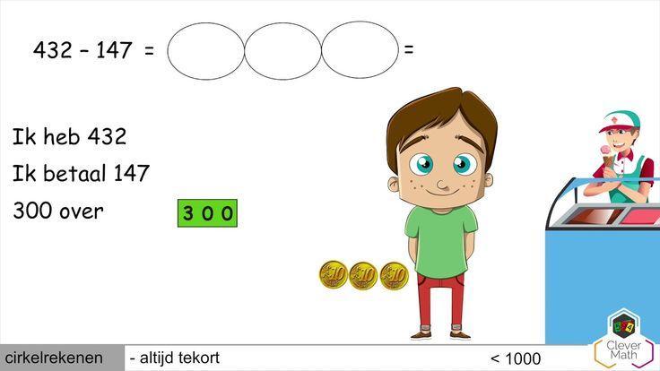 Wiskunde Werkbladen Vermenigvuldiging 3e Leerjaar 1