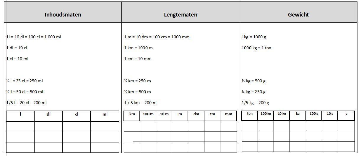 Wiskunde Werkbladen Vermenigvuldiging 4e Leerjaar 1