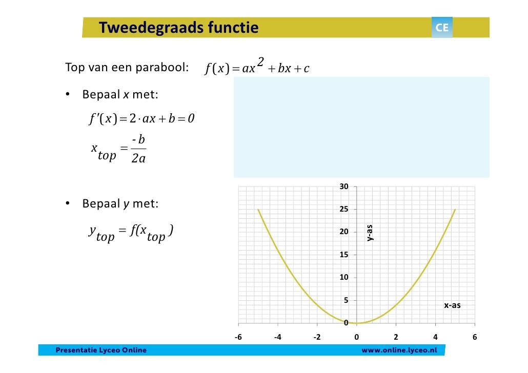 Wiskundige Werkbladen Kwadratische Vergelijkingen 6
