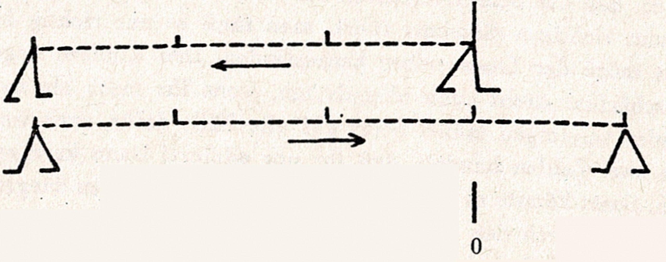 Algebra Werkblad Gehele Getallen 9