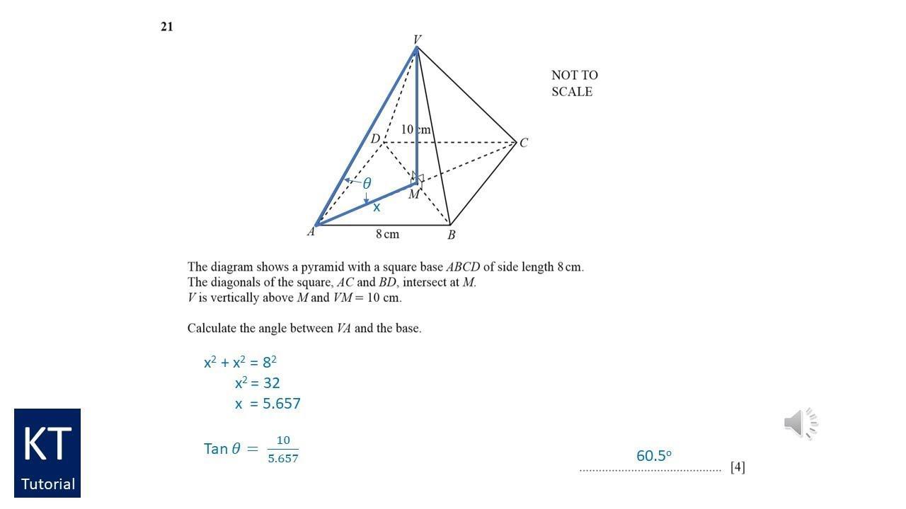 Algebra-werkbladen Igcse 9