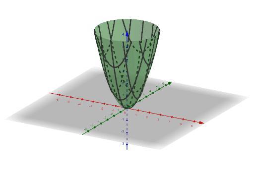 Algebra-werkbladvergelijkingen 3