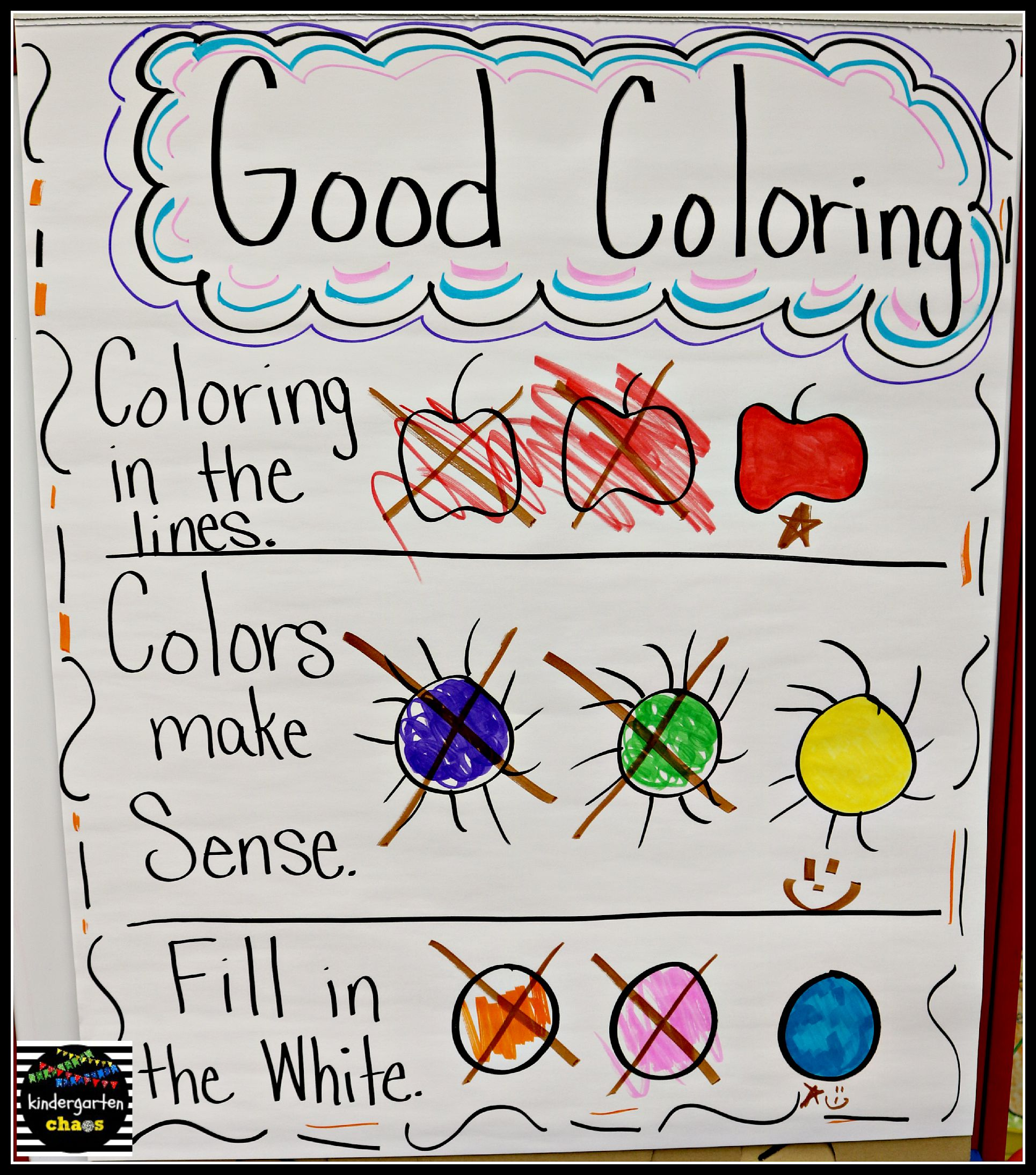 Classroom Management Anchor Charts