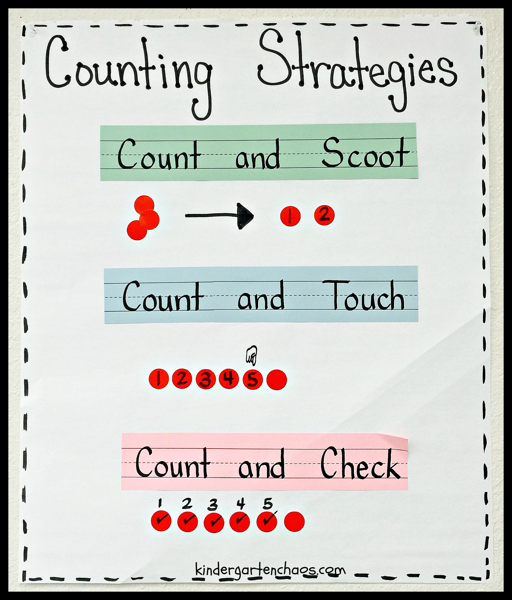 Counting Strategies Anchor Chart