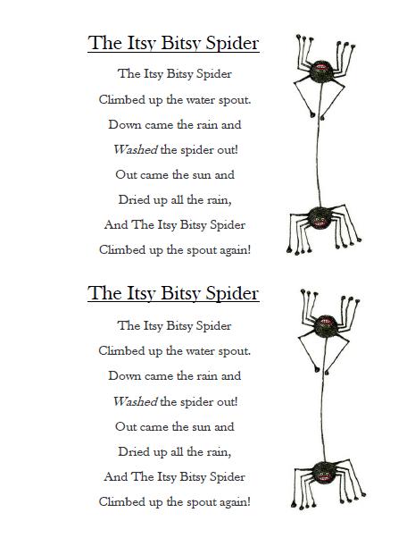 image relating to Itsy Bitsy Spider Printable named The Itsy Bitsy Spider