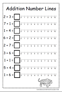 Activities  Addition Number Line Worksheet    creatorizt furthermore Free Worksheets Liry   Download and Print Worksheets   Free on besides Addition Using a Number Line Primary Resources together with Integers On A Number Line Worksheets further Open Number Line Strategy Freebie by ndy Shoemaker   TpT as well Number Line Worksheets For 2nd Grade further Blank Number Lines Worksheet   STEM Sheets together with  together with  also Number Line Addition by barang   Teaching Resources   Tes further  additionally Negative Number Worksheets likewise  in addition Number Line addition worksheets free printables in addition  together with Number line addition. on addition on number line worksheet