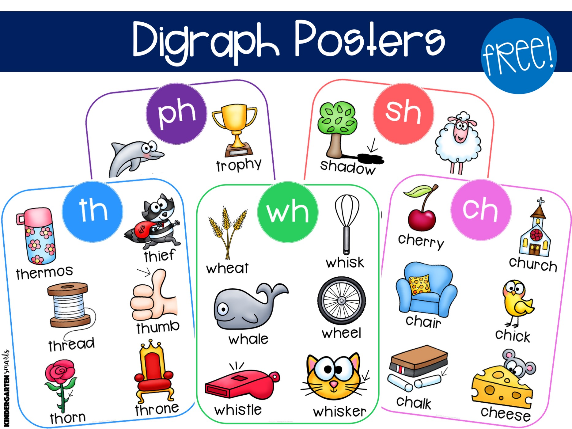 Consonant Digraphs How To Teach Them In 5 Steps
