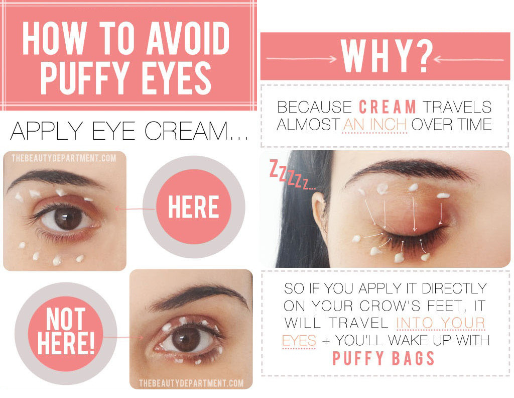 Thanks to thebeautydepartment.com for this infographic!