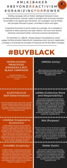#BuyBlack