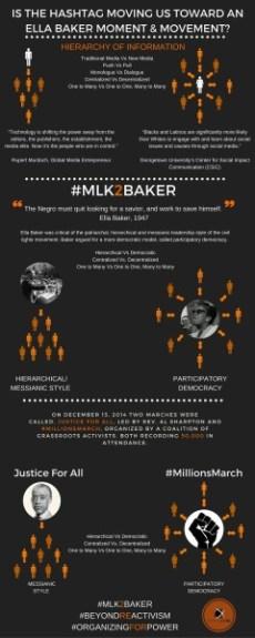 #MLK2BAKER (1)