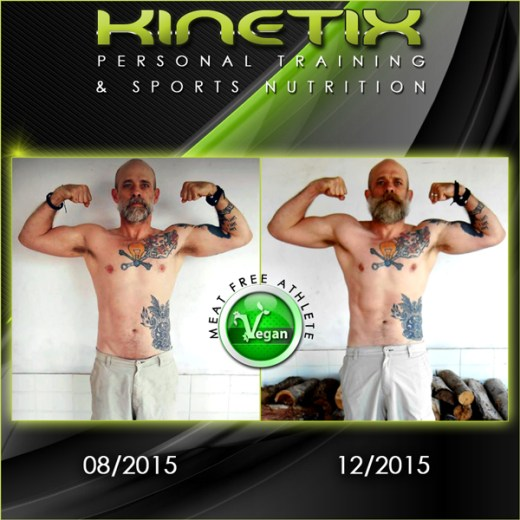 Kinetix Personal Training Klient Transfomations