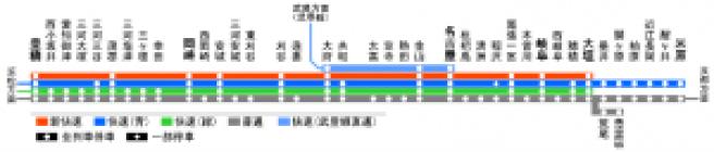 JR東海の停車駅