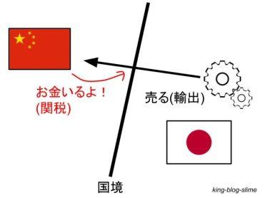 中国と日本の貿易の場合