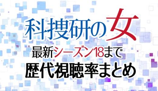【科捜研の女】歴代視聴率をシーズン1~最新2019までまとめて!推移は?
